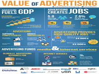 value of advertising infographic final1